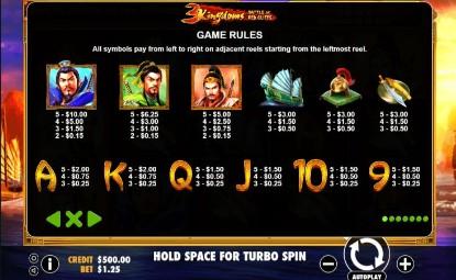 3 Kingdoms - Battle of Red Cliffs UK slot game