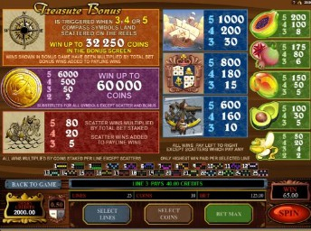 Age of Discovery UK slot game