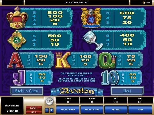 Avalon UK slot game