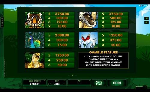 Adventure Palace UK slot game