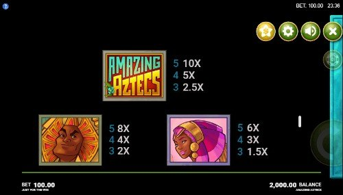 Amazing Aztecs UK slot game