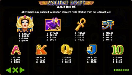 Ancient Egypt UK slot game
