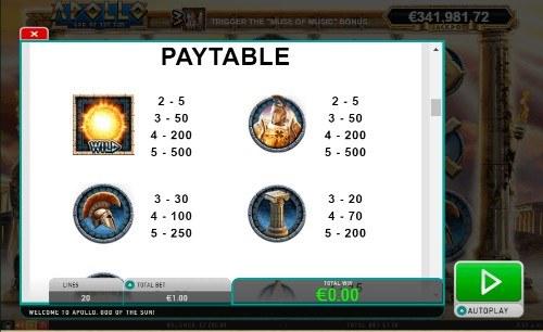 Apollo God of The Sun UK slot game