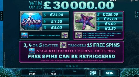 Ariana UK slot game