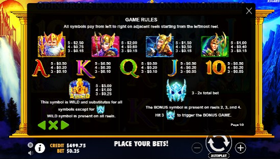 Asgard UK slot game