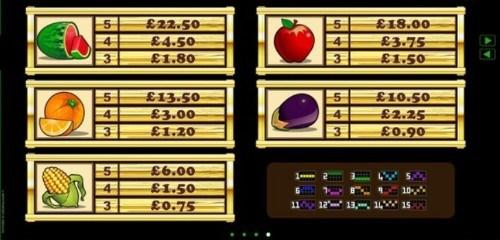 Bar Bar Black Sheep UK slot game