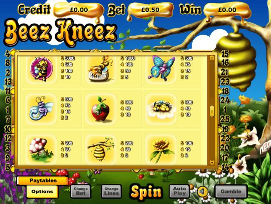 Beez Kneez UK slot game