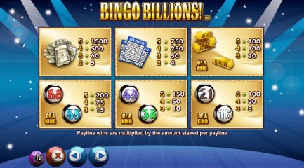 Bingo Billions UK slot game
