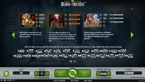 Blood Suckers UK slot game