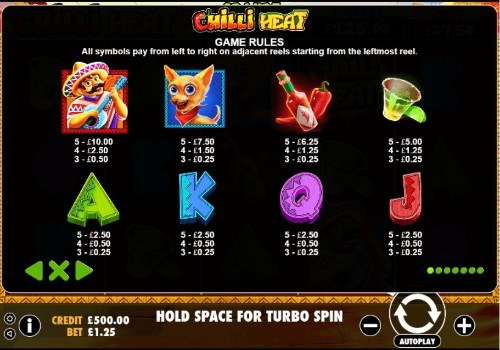 Chilli Heat UK slot game
