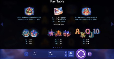 Christmas Eve UK slot game