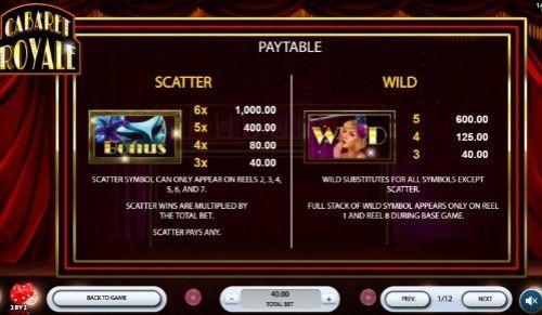 Cabaret Royale UK slot game