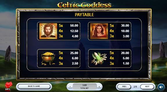 Celtic Goddess UK slot game