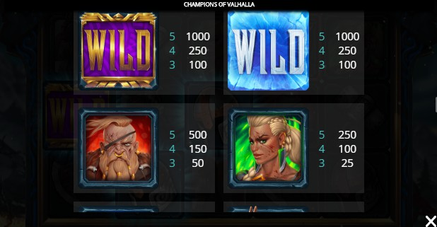 Champions Of Valhalla UK slot game