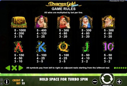 Dwarven Gold Deluxe UK slot game