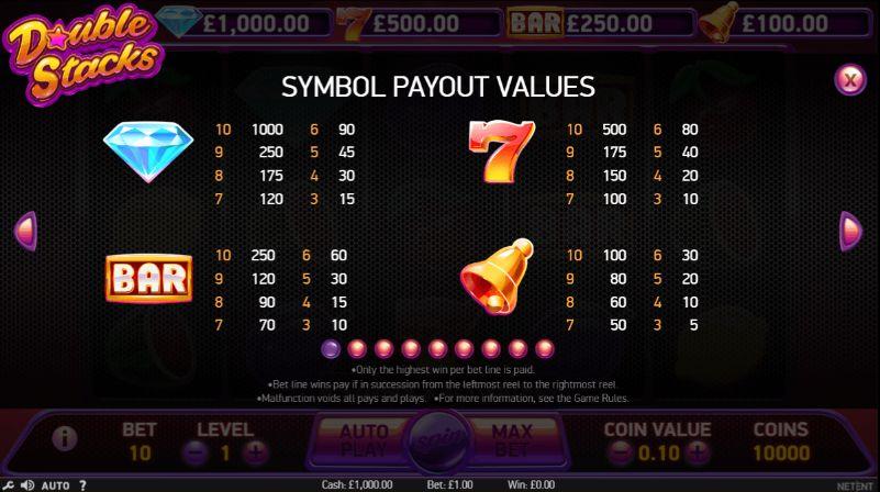 Double Stacks UK slot game