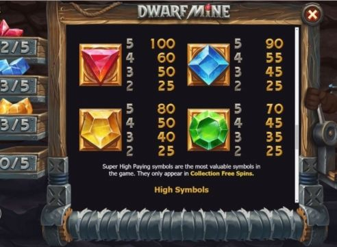 Dwarf Mine UK slot game