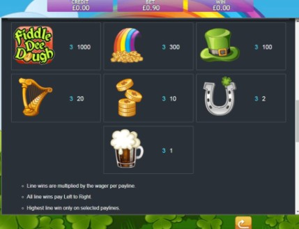 Fiddle Dee Dough UK slot game