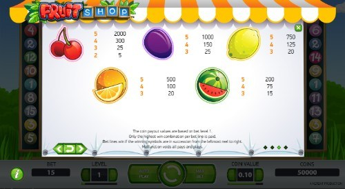 Fruit Shop UK slot game