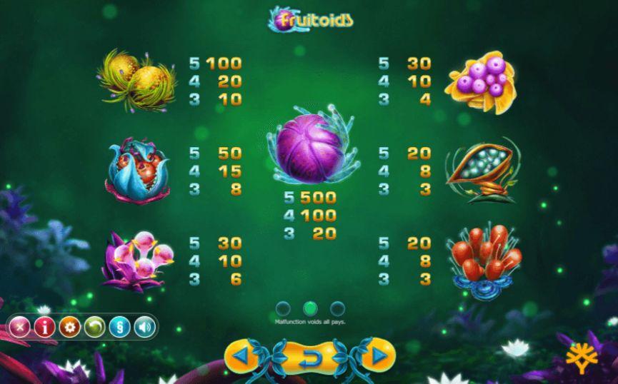 Fruitoids UK slot game