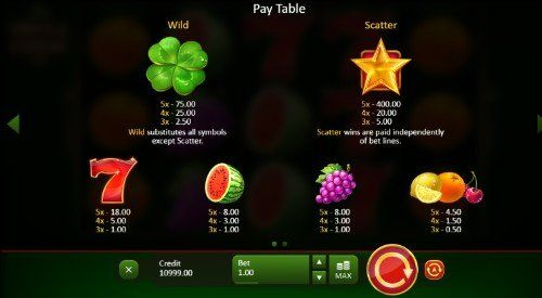 Fruits and Clovers: 20 Lines UK slot game