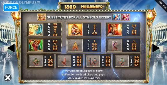 Gods Of Olympus Megaways UK slot game