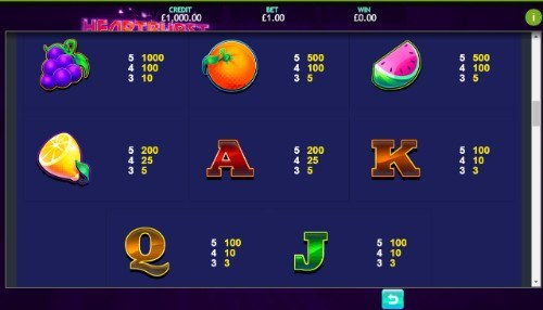 Heartburst UK slot game