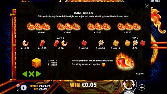 Hot Chilli UK slot game