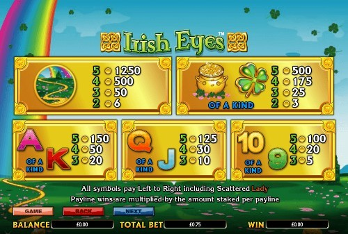 Irish Eyes UK slot game
