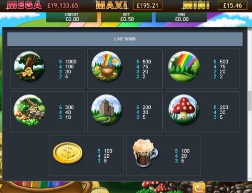 Irish Luck Jackpot UK slot game