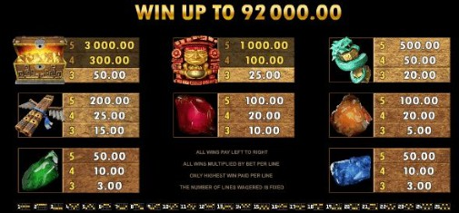 Jungle Jim - El Dorado UK slot game