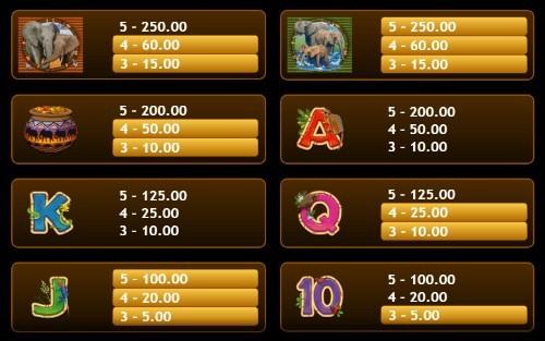 King Tusk UK slot game