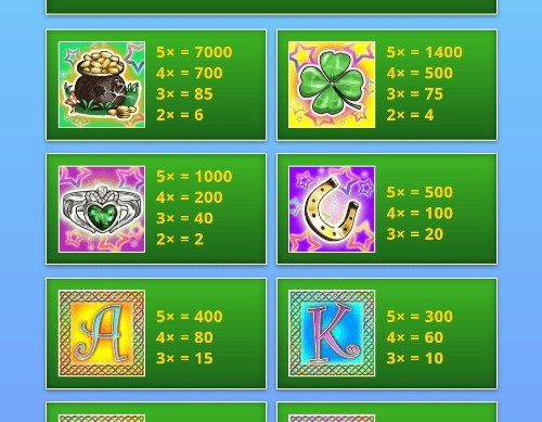 Lucky Leprechauns UK slot game