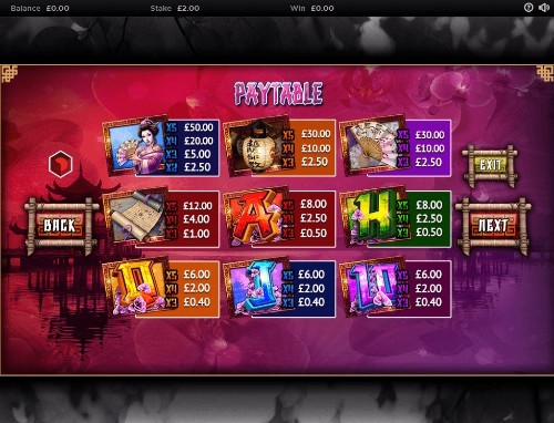 Mandarin Orchid UK slot game