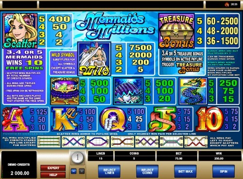 Mermaids Millions UK slot game