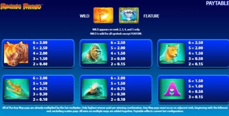 Raging Rhino UK slot game