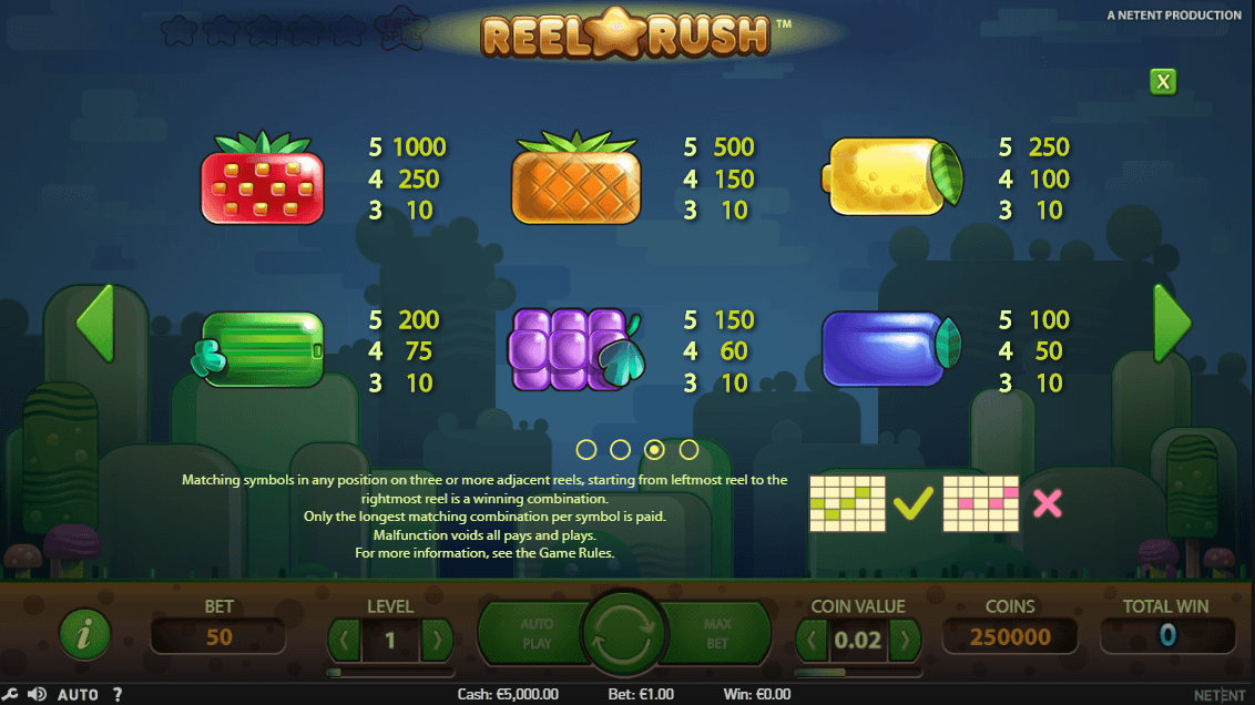 Reel Rush UK slot game