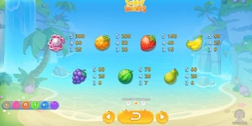 Sunny Shores UK slot game