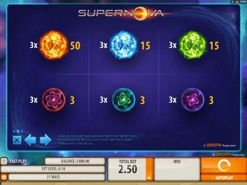 Super Nova UK slot game