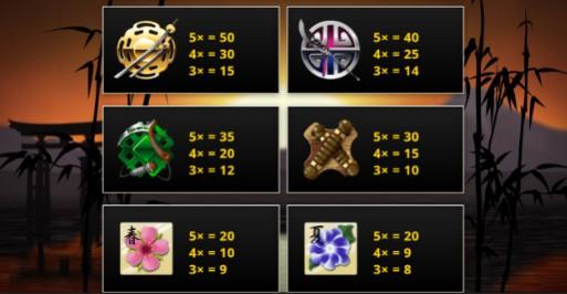Tanzakura UK slot game