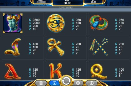 Temple of Ausar UK slot game