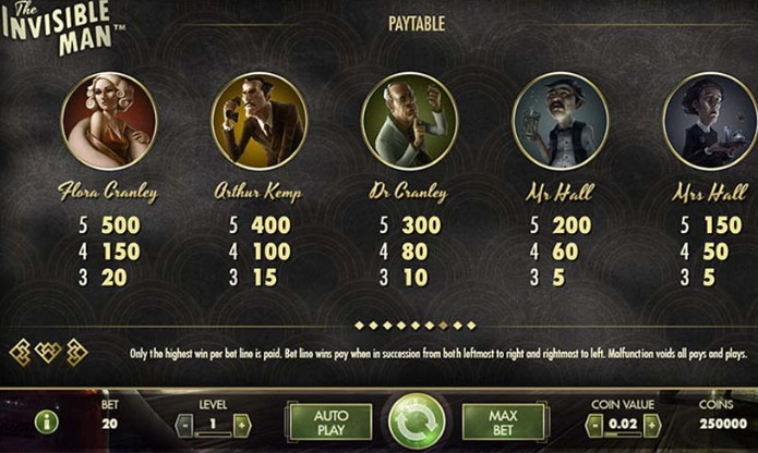 The Invisible Man UK slot game