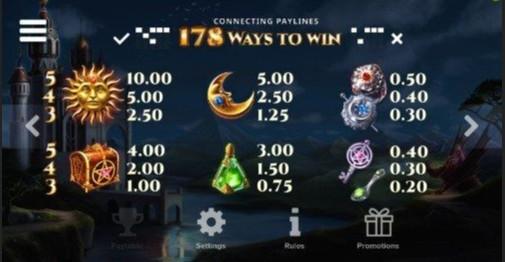 The Wiz UK slot game