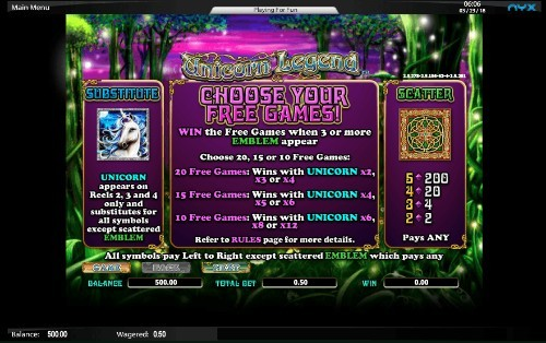 Unicorn Legend UK slot game