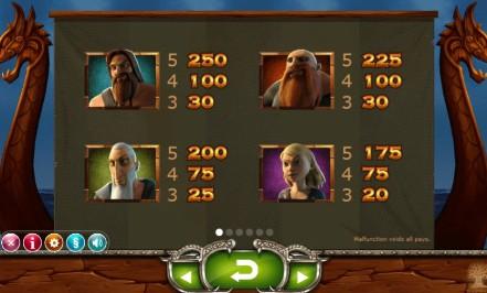 Vikings Go Wild UK slot game