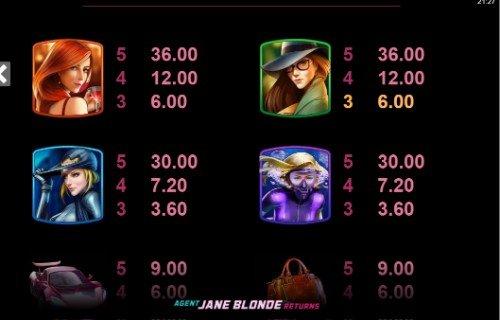 Agent Jane Blonde Returns UK slot game