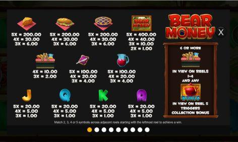 Bear Money UK slot game