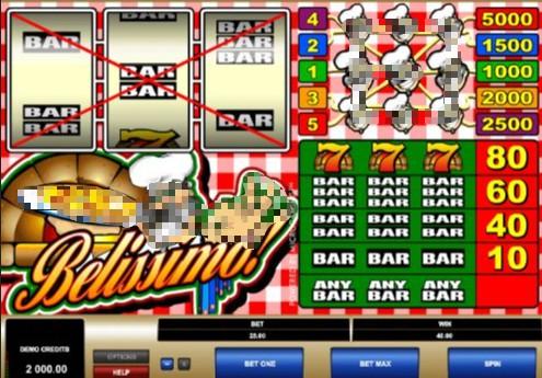 Belissimo! UK slot game