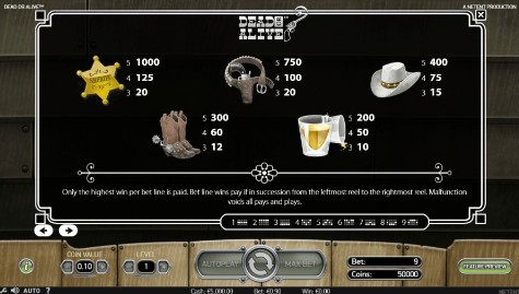 Dead or Alive UK slot game