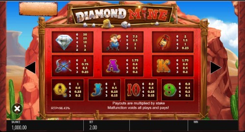 Diamond Mine UK slot game
